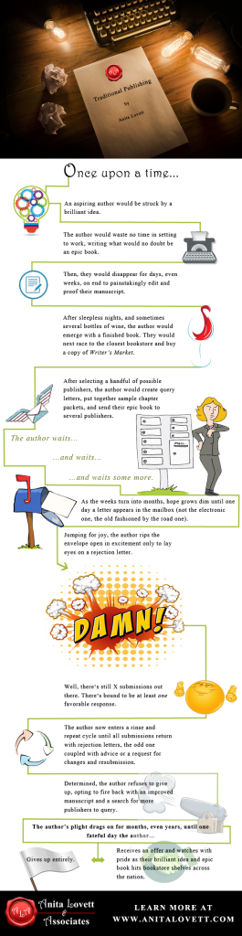 Infographic_Traditional-Publishing