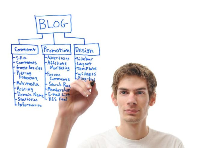 Planning Killer Blog Content